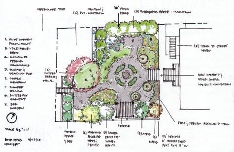 Berkeley Cottage Garden Concept Plan